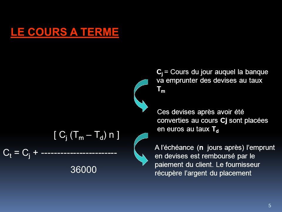 [ Cj (Tm – Td) n ] LE COURS A TERME Ct = Cj + ------------------------